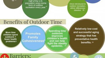 Who are Outdoor Families?