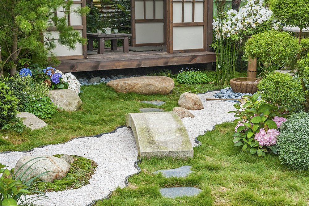 20 japanese botanical garden design ideas to inspire your - Small backyard landscape designs ...
